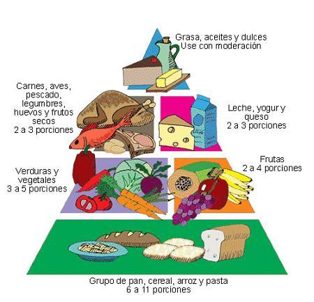 piramide_nutricional.jpg