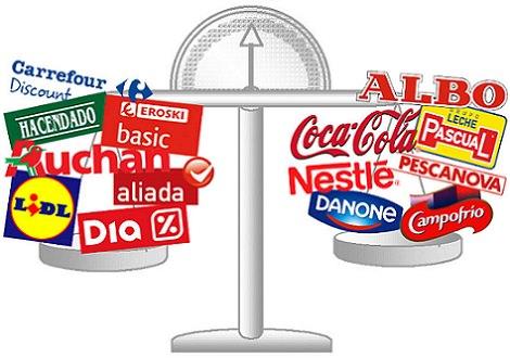 cuáles son los fabricantes reales de los productos de marca blanca